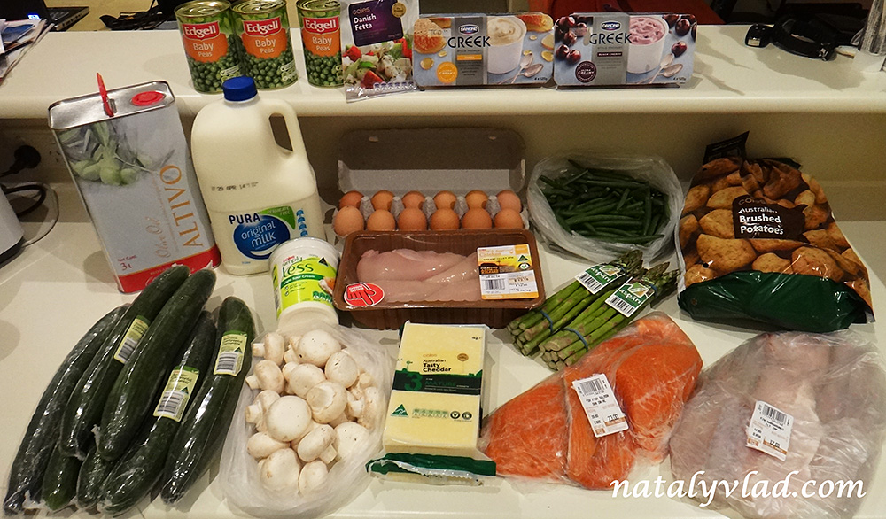 Цены на продукты в Австралии | Блог Наты и Тёмы