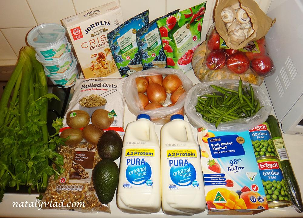 Блог об Австралии Стоимость жизни Цены на еду