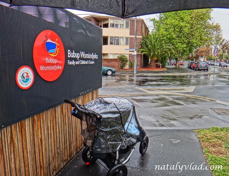 Жизнь русских в Австралии Погода в Мельбурне