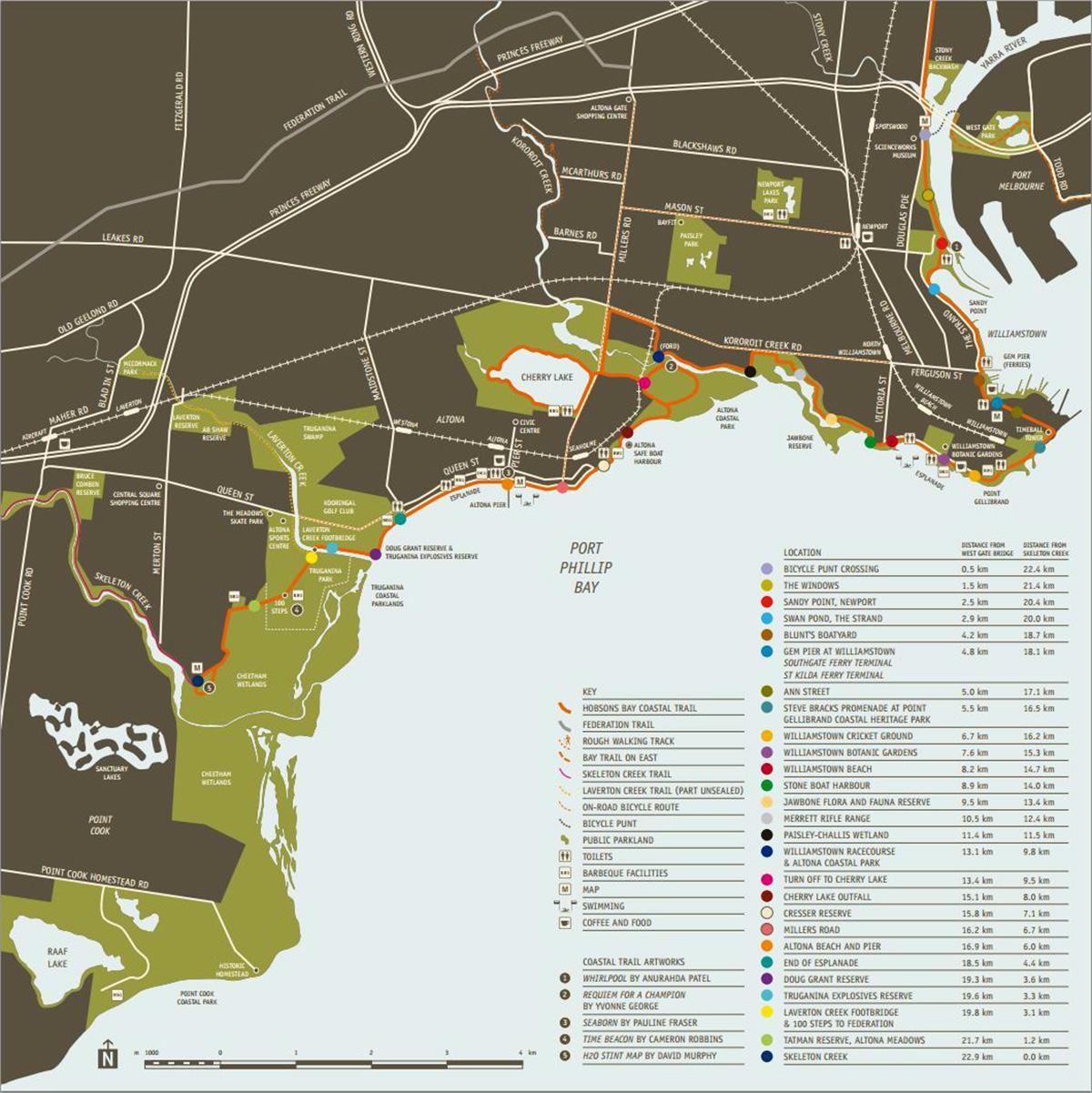 Hobsons Bay Coastal Trail