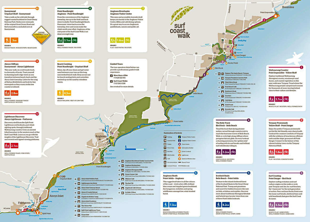 Surf Coast Walk Map