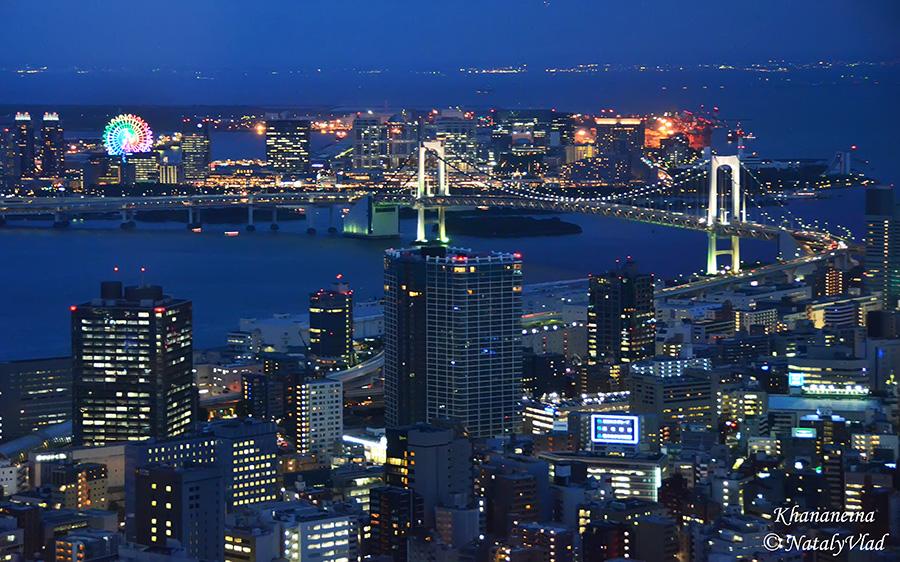 Путешествие по Японии Токио Отзывы